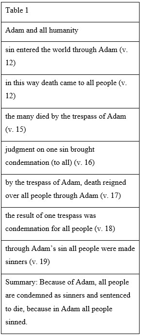 table comparing results of Adam with results of Christ